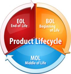 Productlifecycle.jpg