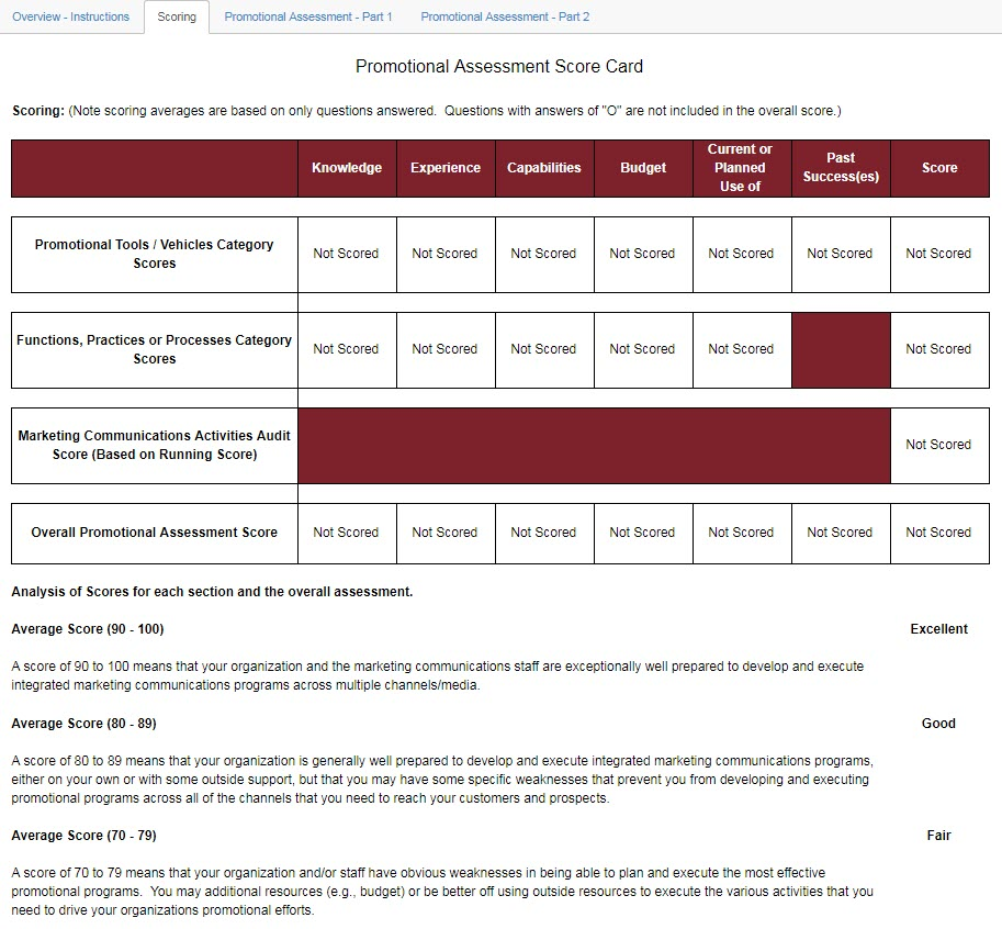 DWS Associates Promotional Capabilities Assessment Tool